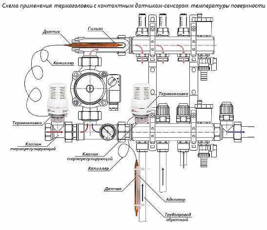 Фото — Схема коллектора для тёплого пола с термоголовкой
