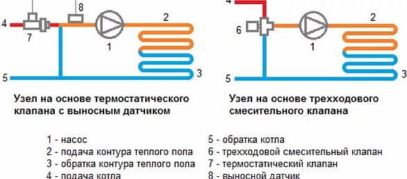 Фото — Схема клапана без смесительного узла