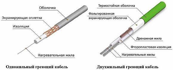 Фото - Виды резистивного кабеля
