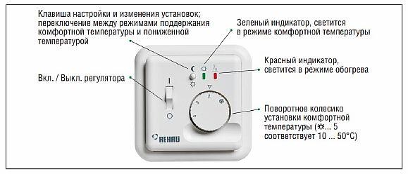 Фото — Проверка напряжения по индикатору регулятора