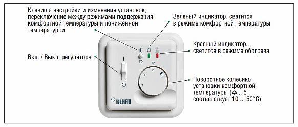 Фото — Проверка напряжения на индикаторе терморегулятора