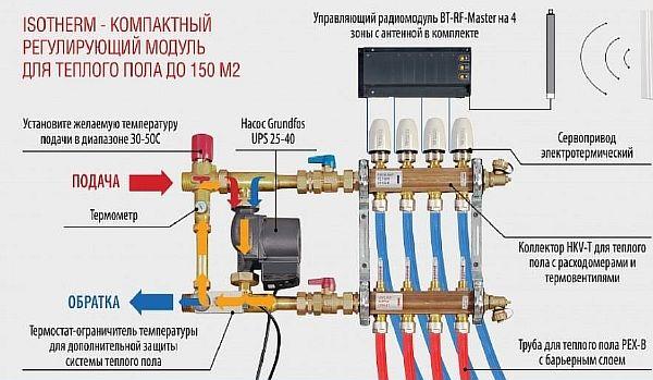 Фото: Схема подсоединения коллектора