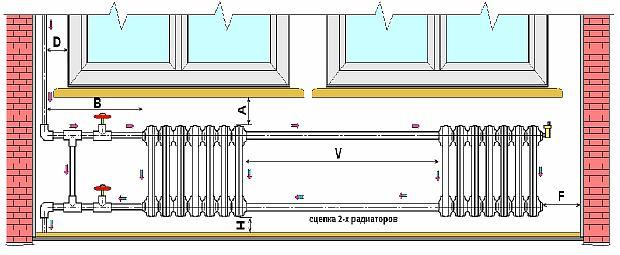 Фото - Габариты монтажа радиаторов отопления