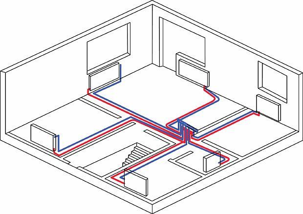 Фото - Лучевая разводка системы отопления