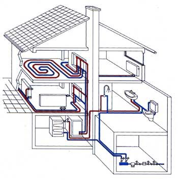 Фото - Особенности автономной системы отопления