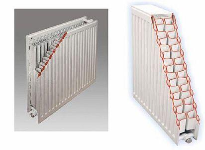 Фото - Внутреннее устройство панельного радиатора