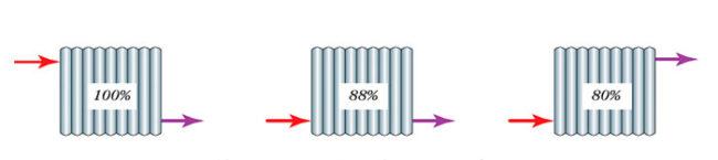 Фото - изменение КПД при двухстороннем присоединении труб