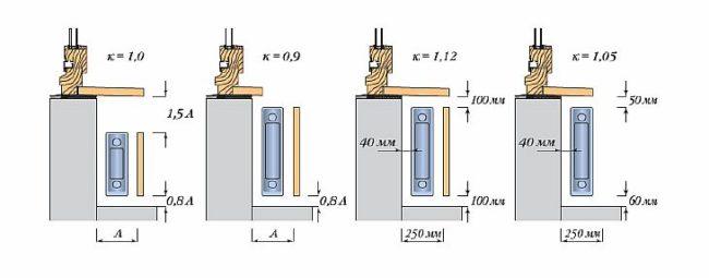 Фото - изменение КПД в зависимости от схемы размещения радиаторов
