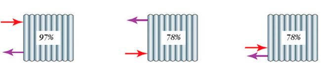 фото - КПД секций при одностороннем присоединении труб