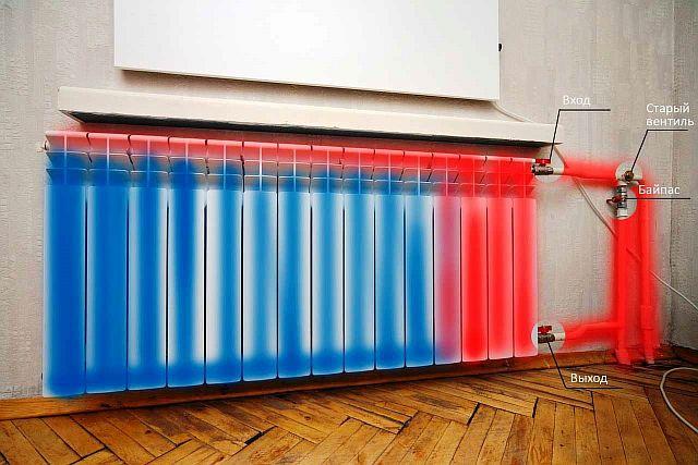 Фото - Завоздушивание панельного прибора отопления (синий цвет)