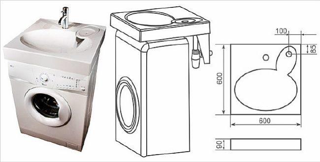Установка раковины над стиральной машиной – плюсы и минусы решения, какой вид выбрать и произвести монтаж