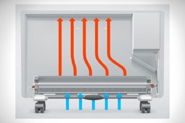 В чём разница между конвектором и масляным радиатором?