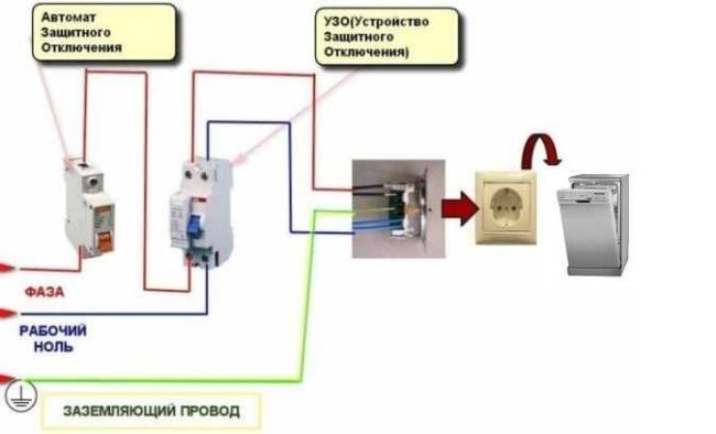Фото - схема подключения к электросети